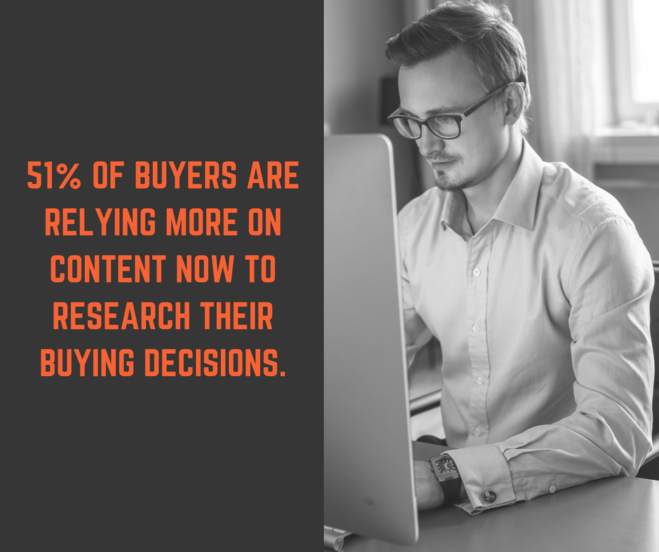 5 Reasons to Start Content Marketing Before Your Product Launch: 51% of buyser are relying more on content