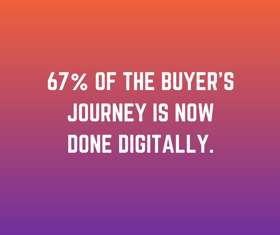 5 Reasons to Start Content Marketing Before Your Product Launch: 67% of the buyer's journey is now done digitally