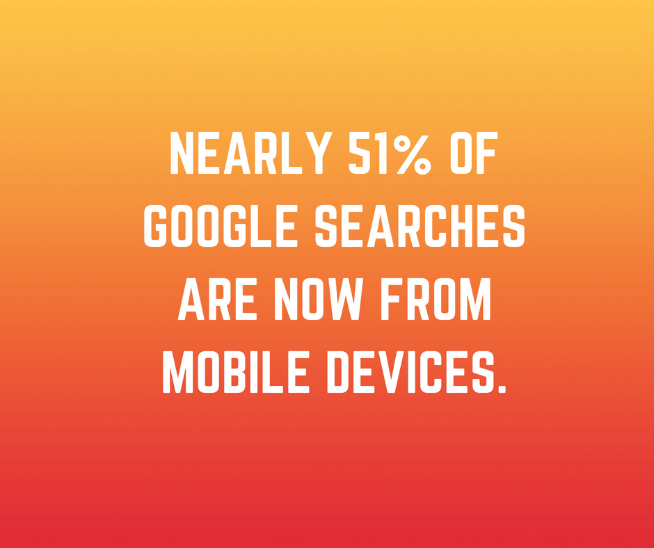 5 reasons to start content marketing before product launch: 51% of searches from mobile