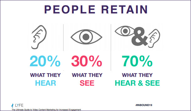 audience_retention_pictorial