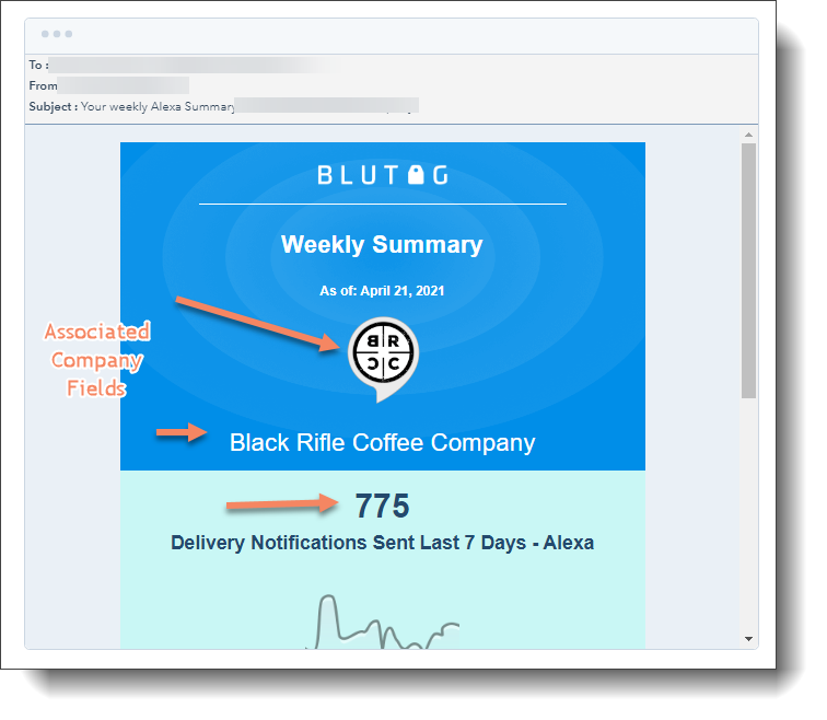 Hubspot personalize your email with custom images