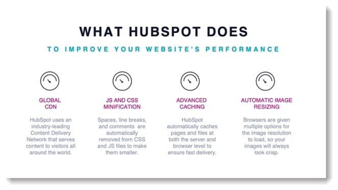 hubspot_tools_for_optimization