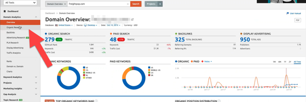 semrush_tips_2_adjust