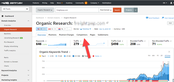 semrush_tips_3